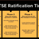 """IATSE Contract Ratification Timeline Released Plus Some """"Talking Points"""""""