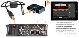 LR-Sound Devices - Ambient Recording Necessary Components