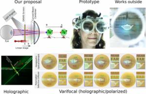 Varifocal Virtuality