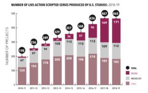 FilmLA.2019-tv-total-live-action