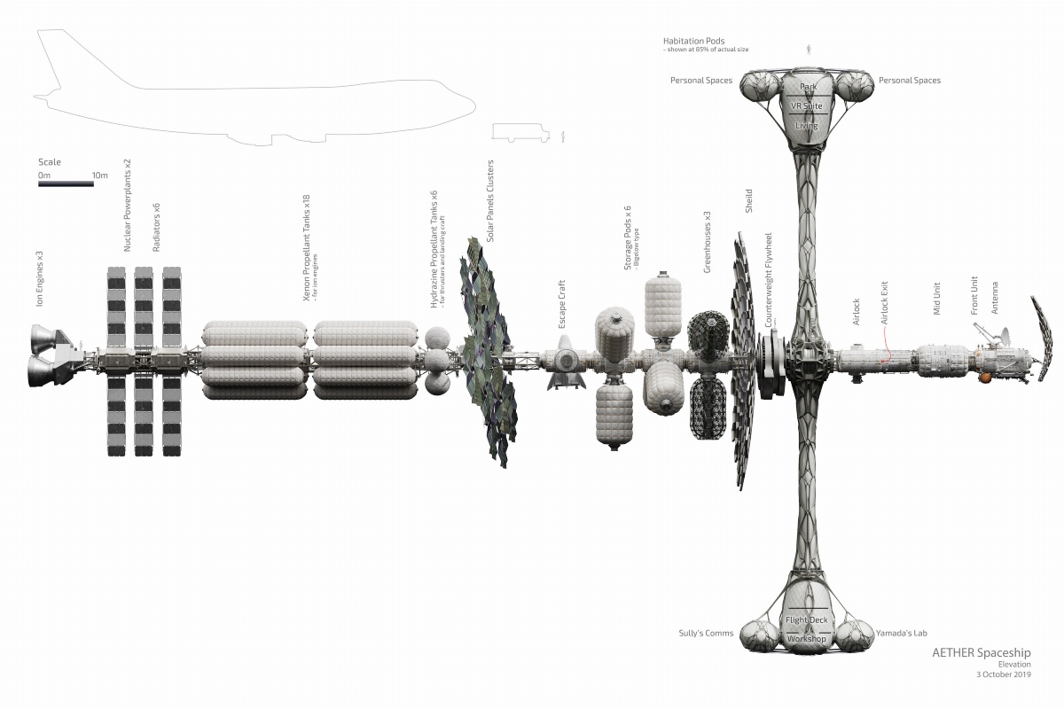 Original design for the Aether by Production Designer Jim Bissell